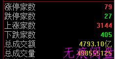 下跌4浪反弹行情还未结束!(5月22日预报)