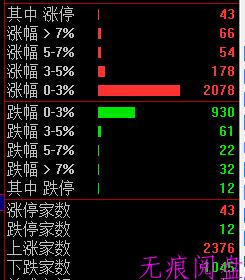中国不降息的好处!(8月9日预报)