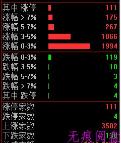 恭喜中环股份涨停!(8月20日预报)