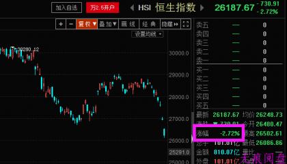 股市见不见底,注意这则消息就行!(8月6日预报)