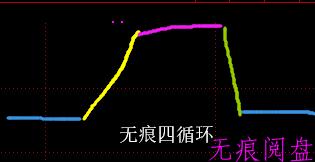 恭喜海龟社区的华培动力和宝德股份涨停!(9月18日预判)