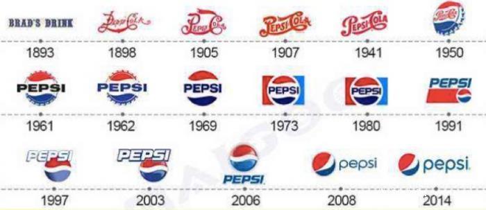 什么是可口可乐的守旧策略?