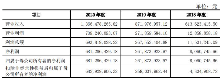 东瑞股份(001201):国内较大的自育自繁自养一体化的生猪养殖企业