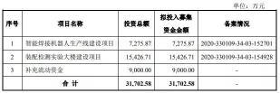 凯尔达(688255):国内工业弧焊机器人行业的领先企业